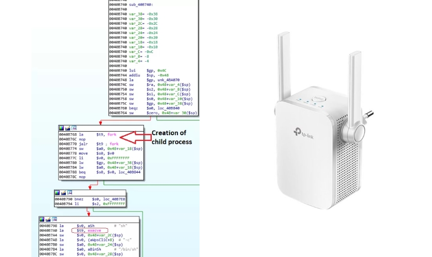RCE zero-day in TP-Link Wi-Fi Extenders