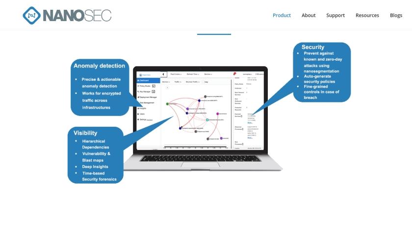 NanoSec