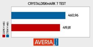 averia-test-verbatim-1