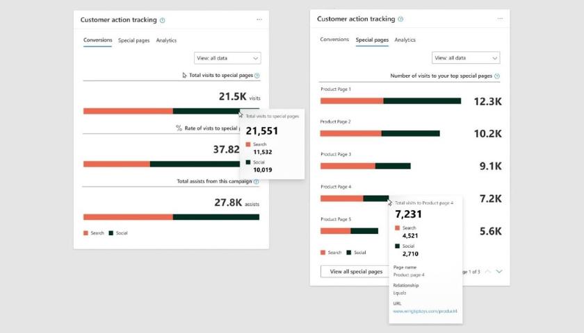 Microsoft Customer Action Tracking