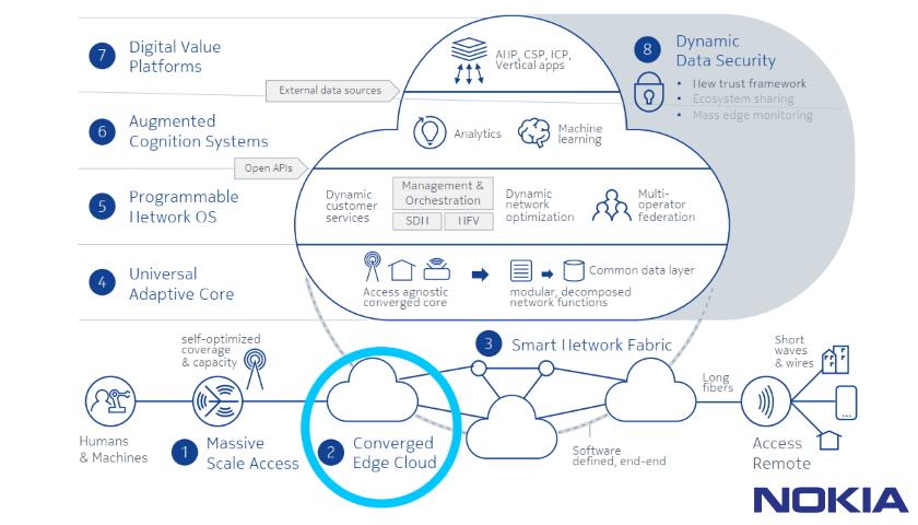 Nokia cloud-based 5G radio solutions