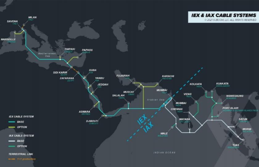 SubCom cables India