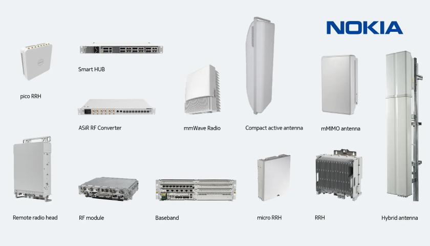 Nokia AirScale portfolio