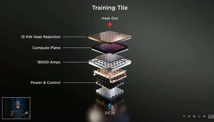 Tesla Training tile module